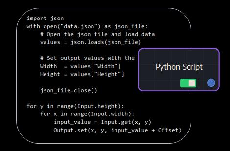 Python node